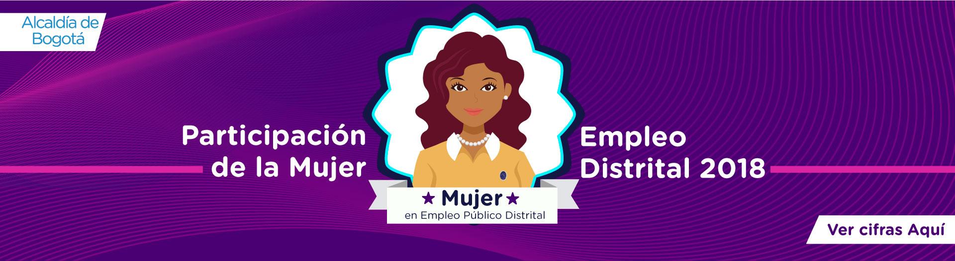 Participación de la mujer en el Empleo Distrital